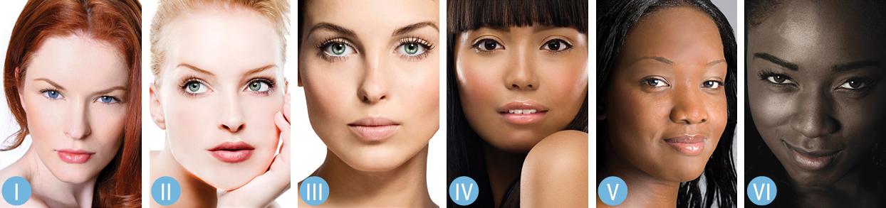 fototipos de piel